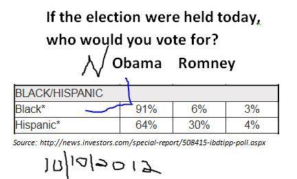 the-black-vote